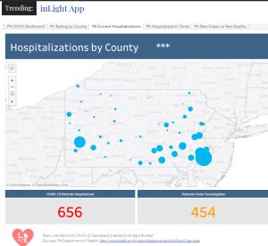 PA Current Hospitalizations 7 10