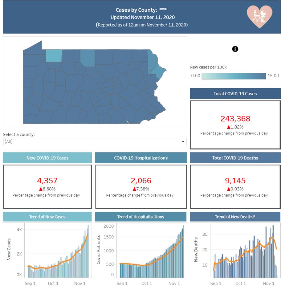 PA COVID-19 Statistics & Visualizations