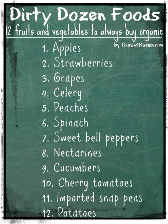 Dirty Dozen Foods to buy organic