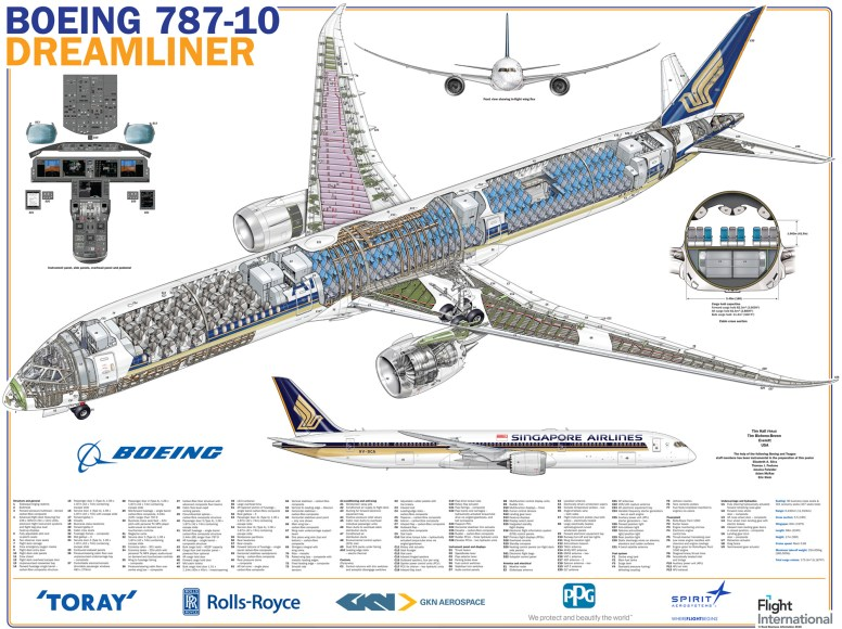 Singapore Airlines 787-10 Cutaway. (Copyright: Reed Business Aviation)