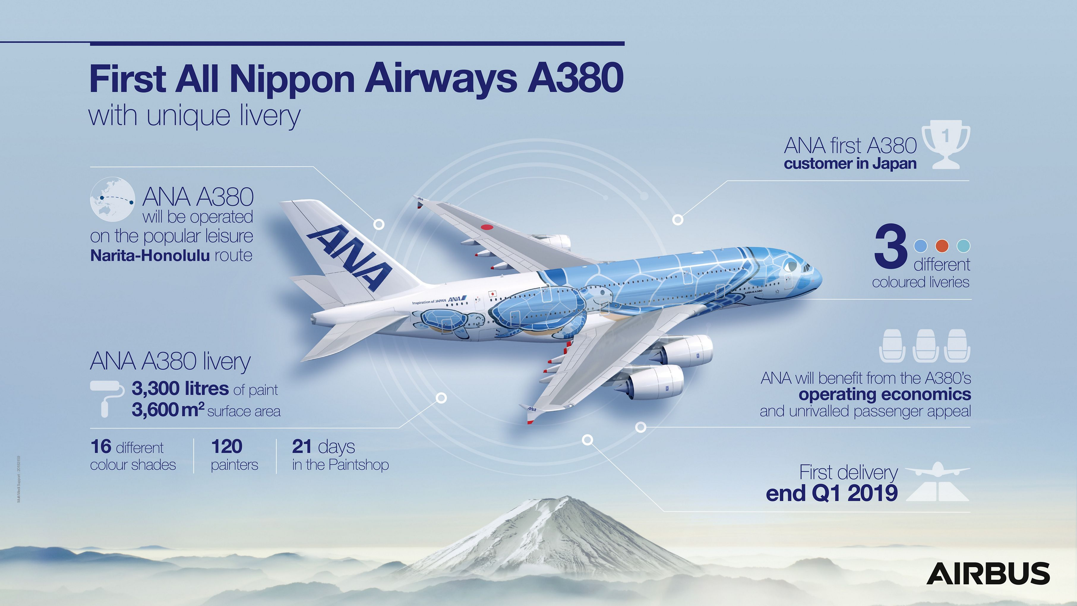 ANA reveals first A380 (it didn't really want) – Mainly Miles