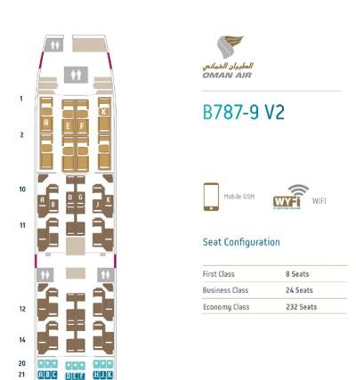 Seat Map V2 (Oman Air).jpg