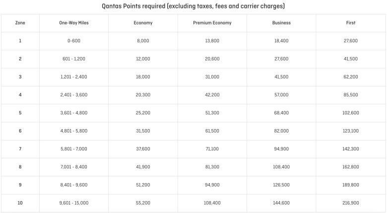 QFF QF Awards Table 2.jpg