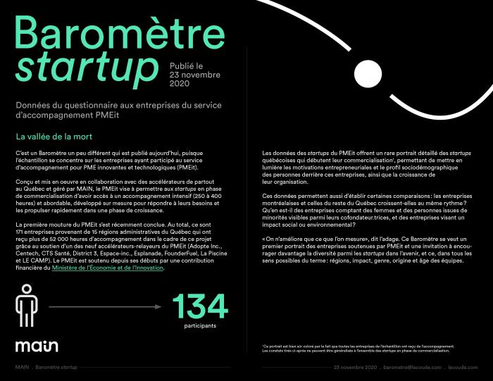 MAIN_Barometre-startup_Vallee-de-la-mort_20201123_FR_PNG-1