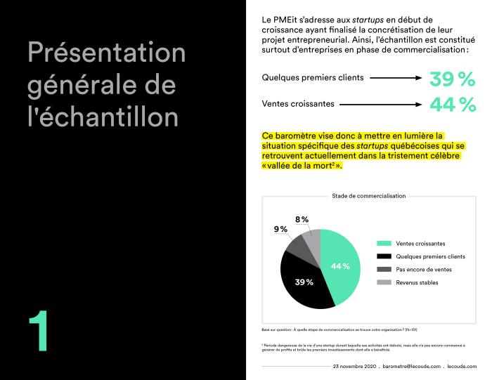 MAIN_Barometre-startup_Vallee-de-la-mort_20201123_FR_PNG-3