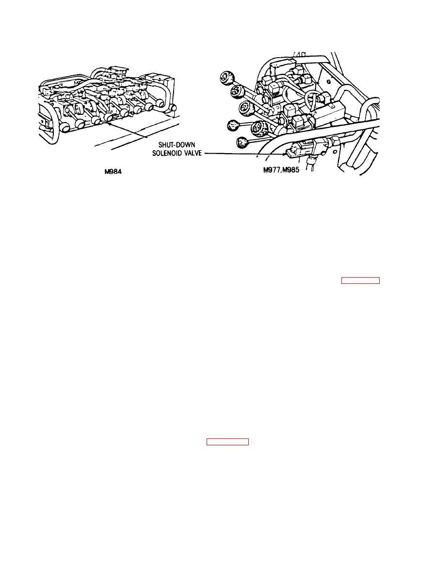 FIGURE 2-4. M977, M984, and M985 Shutdown Solenoid Valve.