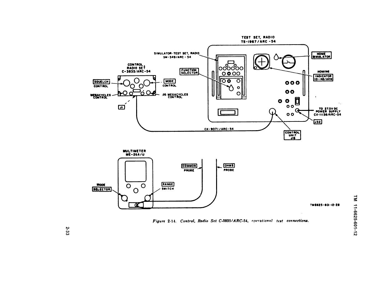 Figure 2-14. Control, Radio Set C-3835/ARC-54, operational