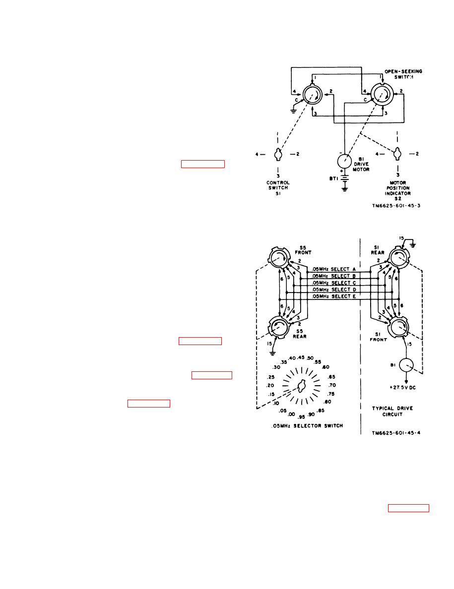 Figure 1-3. Simplified four-wire reentrant switch and