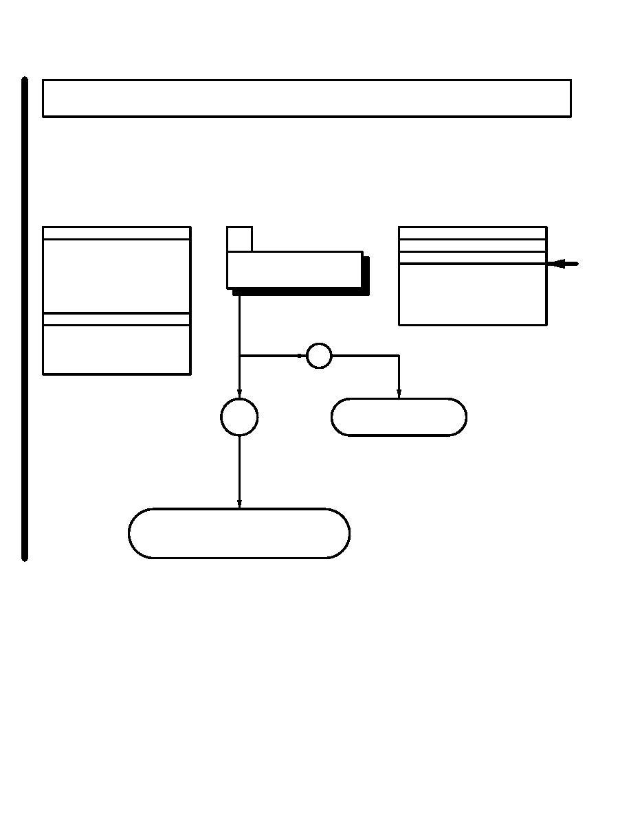 CENTRAL TIRE INFLATION SYSTEM (CTIS) ECU INDICATES NO