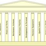 10-piliers-de-la-Total-Productive-Maintenance