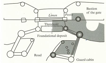 carandini-poort