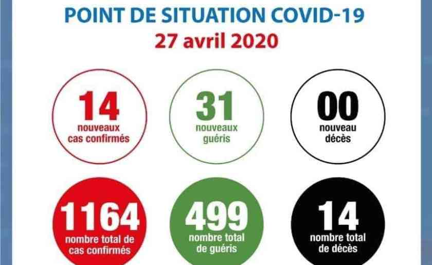 Point de la situation ce 27 avril 2020