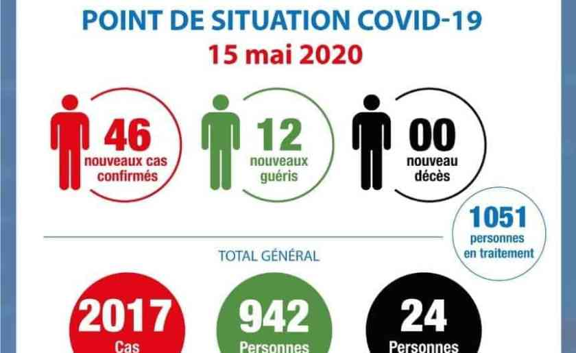 Point du vendredi 15 mai 2020.