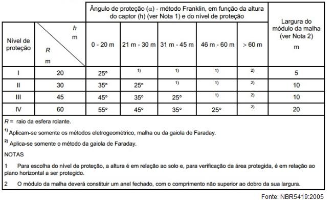 tabela 1 posicionamento