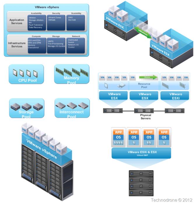 Dell Server Cabinet Visio Stencils
