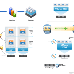 Stack Diagram Virtual Environment 2010 Pk Ford Ranger Wiring The Unofficial Vmware Visio Stencils Technodrone Concepts Groupings 1 2 3 4 5 6 7 8