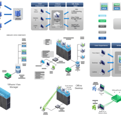Visio Virtual Machine Diagram Balboa Wiring The Unofficial Vmware Stencils | Technodrone