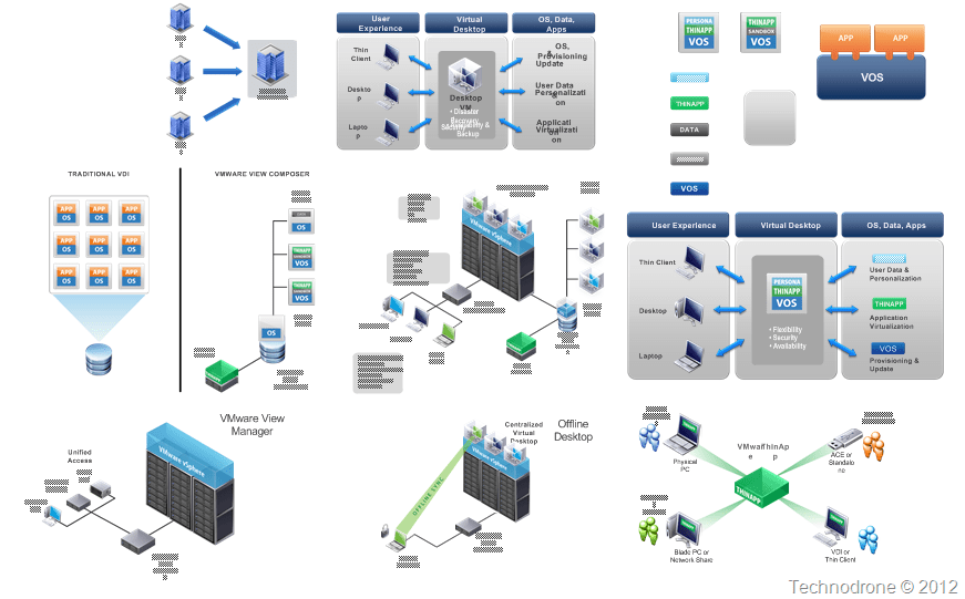 site to vpn diagram golf cart wiring ez go the unofficial vmware visio stencils | technodrone