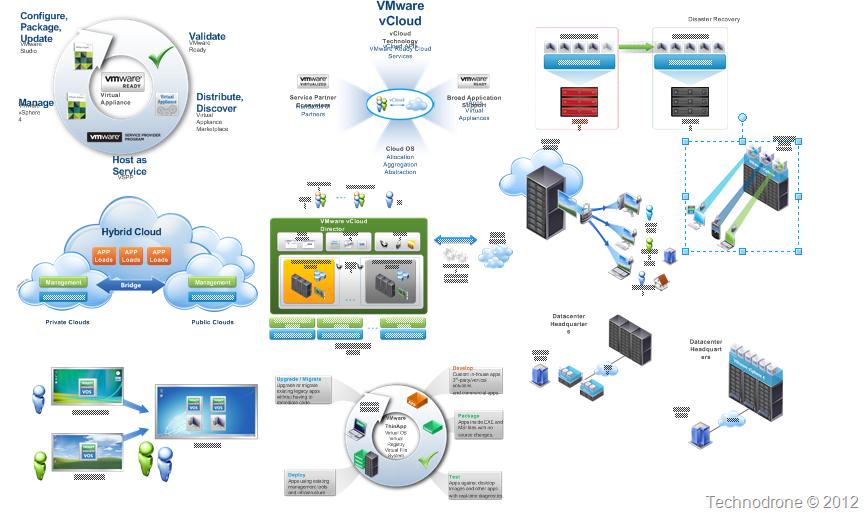 Vmware Visio Diagram Examples