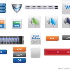 Vmware Virtual Server Diagram Honda Civic Wiring The Unofficial Visio Stencils | Technodrone