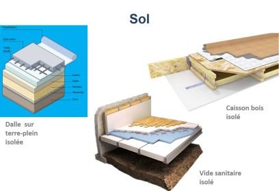 système constructif - plancher