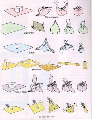 Emballer Ses Cadeaux Avec Du Tissu : emballer, cadeaux, tissu, Furoshiki, Comment, Emballer, Cadeaux, Noël, Tissu