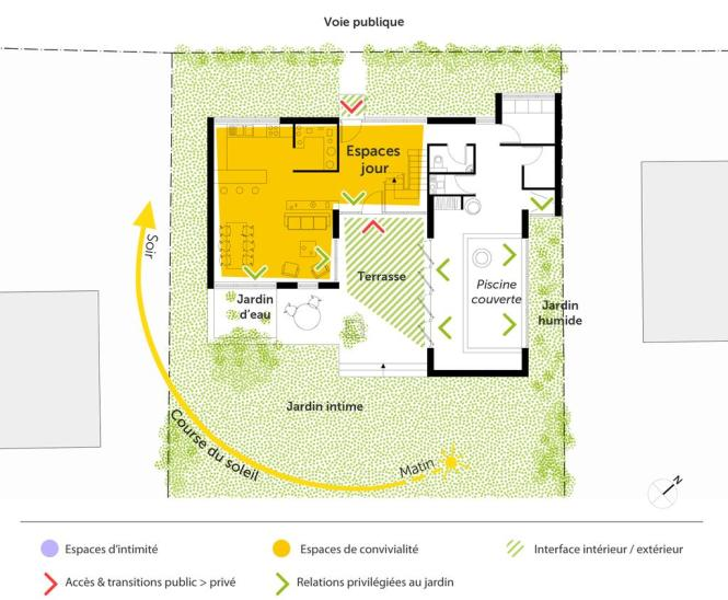 Plan Maison En U Avec Piscine Au Milieu - Maison Plan