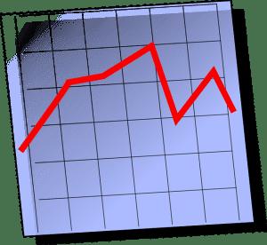 Les prix immobilier en France
