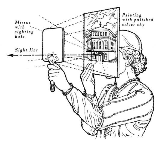 Linear Perspective: Brunelleschi's experiment