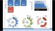 Les tableaux de bord avec Excel exemple DASHBOARD FLIGHT