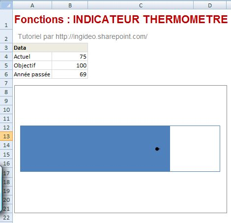 EXCEL_2007_INDICATEUR_THERMOMETRE