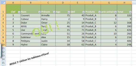 9 règles d'or pour parfaitement gérer vos données sur Excel