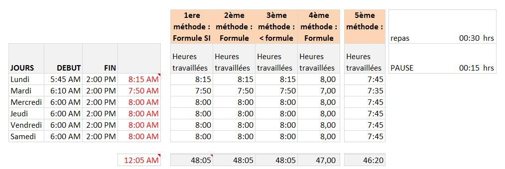 Comment Calculer Les Heures De Travail Sur Excel 2007 En Moins De 3 Min