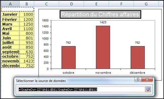 EEXCEL_2007_EX_GRAPHIQUE_DYNAMIQUE_N_MOIS Excel 2007 : Comment faire un graphique dynamique sur Excel avec sélection de n mois en moins de 5 min.