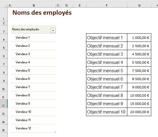 Excel 2016 : Comment faire un tableau avec CA au prorata absence présence pour ces vendeurs sur Excel en moins de 6 min.