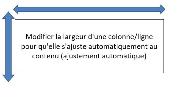 Excel 2016 : Comment ajuster colonne et ligne de manière en VBA sur Excel en moins de 3 min.