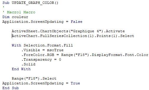 CODE VBA : Excel 365 : Comment faire un graphique Donut avec changement de couleur  sur Excel en moins de 15 min.