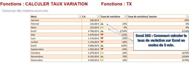 Comment voir la progression? baisse? stagnation? Excel 365 : Comment calculer le taux de variation sur Excel en moins de 5 min