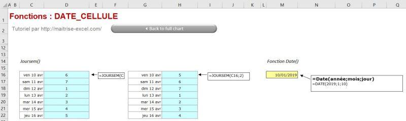 Exemple Excel joursem, et fonction date