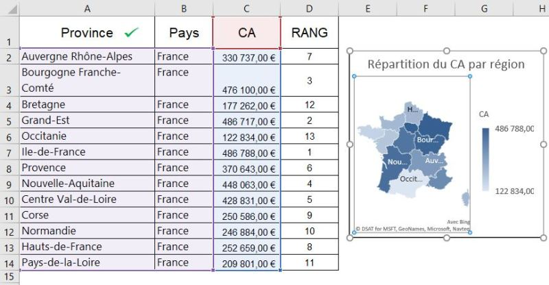 Faire une carte Choroplète region France