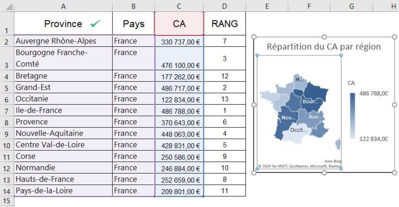 Faire une carte Choroplète region France