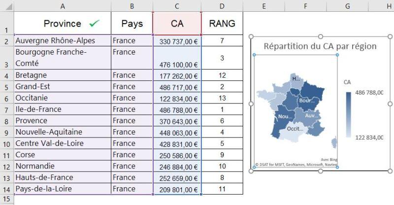 Excel 365 : Comment faire une carte des régions sur Excel en moins de 15 min.: Version OK