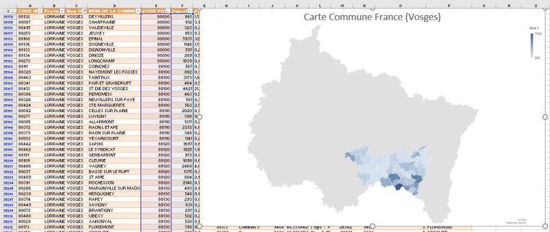 Excel 365 : Créer une carte Choroplèthe exemple carte des communes Vosges.