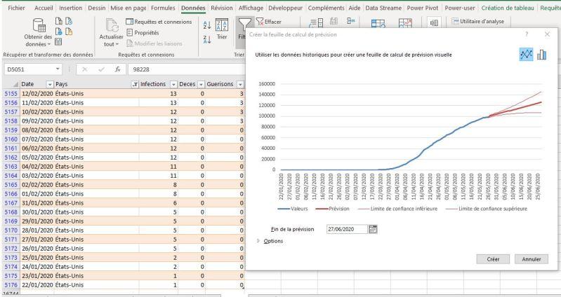 Excel 365 : Créer une feuille de prévision sur Excel en moins de 15 min. Exemple Covid 19 USA