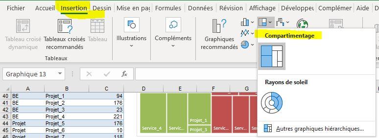 Excel 365 : Créer un graphique de type compartimentage sur Excel en moins de 5 min.