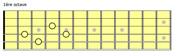 arpege guitare