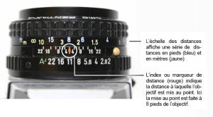 Barillet d'objectif 50mm ancien style avec marque de mise au point manuelle.