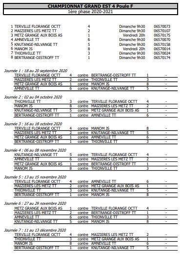 Calendriers de nos équipes en championnat FFTT pour la 1ère phase