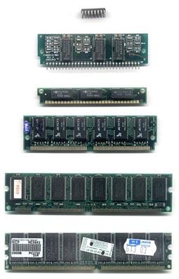 Jenis2 Ram : jenis2, Serba, Serbi, Random, Access, Memory, (RAM)