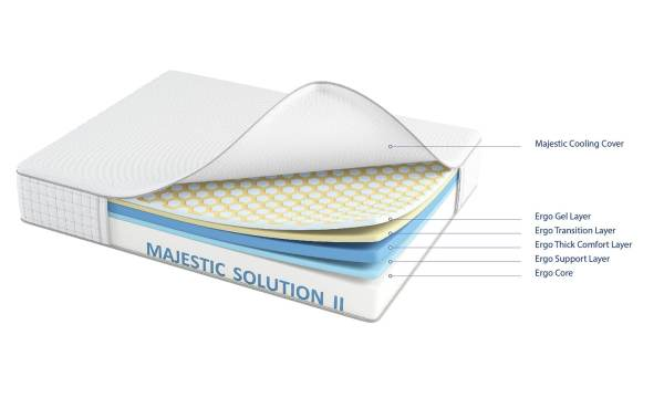 Majestic_SolutionII_Mattress